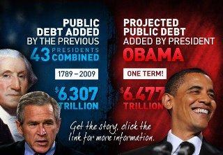 Obama public debt