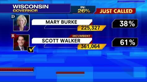 Scott Walker 2014 huge win