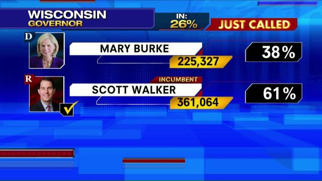 Scott Walker 2014 huge win