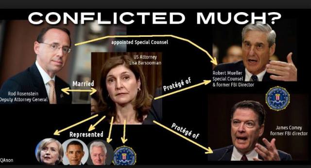 fbi conspiracy conflicted much