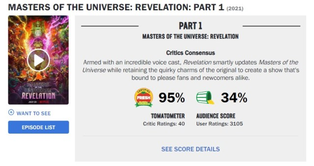 masters of the universe rotten tomatoes